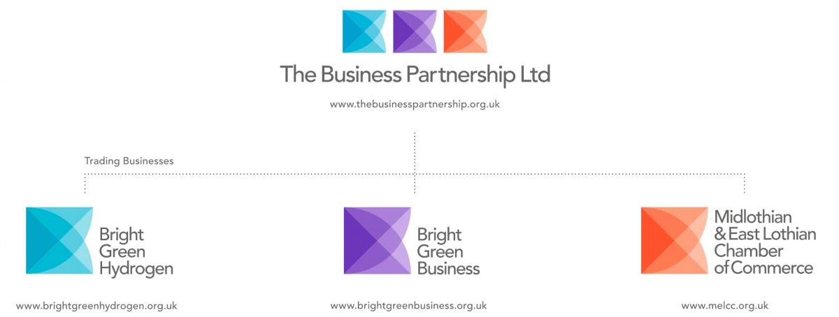 The Business Partnership Ltd image